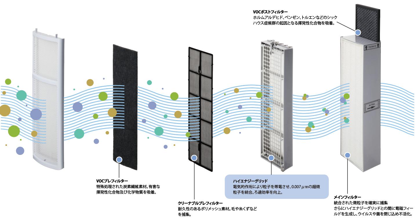 DFSの仕組みパソコン用の画像